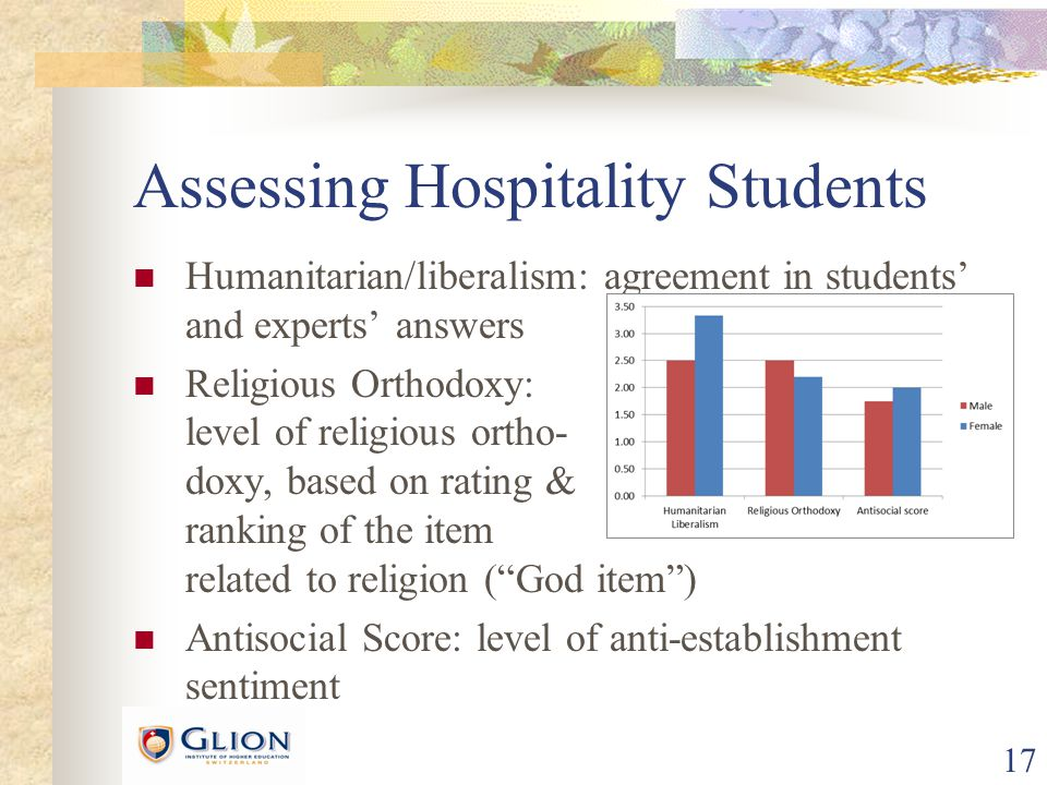 18 Assessing Hospitality Students Number of cannot decide choices: reflects the decisiveness with which the DIT participants would select the actions for the dilemmas presented in the test Correlation between no.