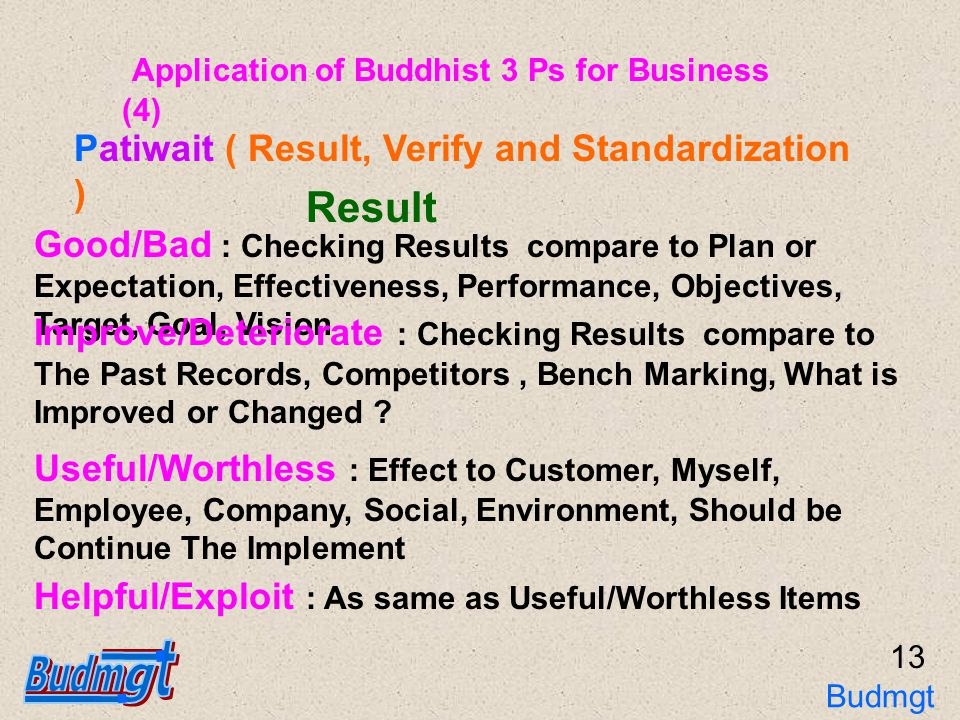 14 Knowledge : Need more Knowledge, Training, Research, Study, Consultants, Walk around in Site, Failure and Success Analysis for Learning Point Verify of Pariyat Patiwait ( Result, Verify and Standardization ) Truth : Clear, Understand or Mistake Method : Accuracy, Enough, Easy to Use Resources : Necessary, Enough, Sufficient, Too Much Verify Application of Buddhist 3 Ps for Business (5) Budmgt 3Ps