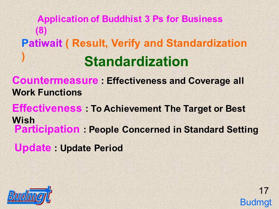 18 How to Apply in Business more Practically and Systematically By 3 Ps .