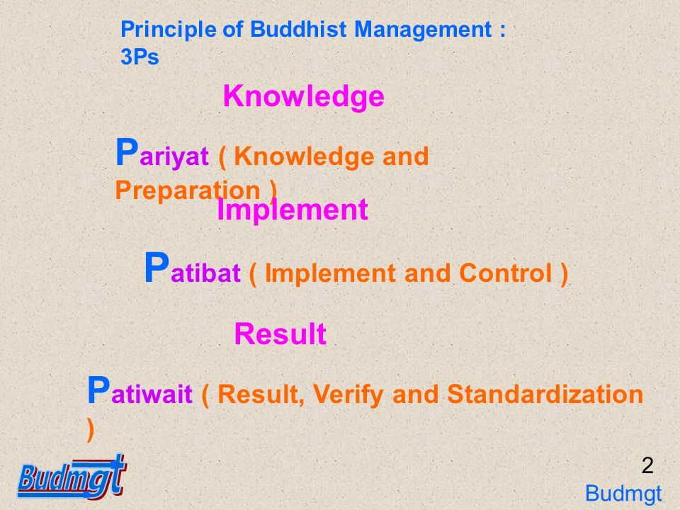 Pariyat ( Knowledge and Preparation ) Dharma, The Nature, The Four Noble Truths, Uncertainty,The Work and Life, Belief Principle, The Belief of Good Action and Mind Knowledge Preparation Planning for Thinking, Speaking and Doing to Achieve The Objectives or Best Wish 3 Knowledge Budmgt 3Ps