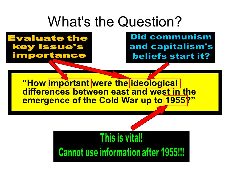 Plan Need to start with the key issue –Ideological Differences –This is a long-term cause What should I explain in this.
