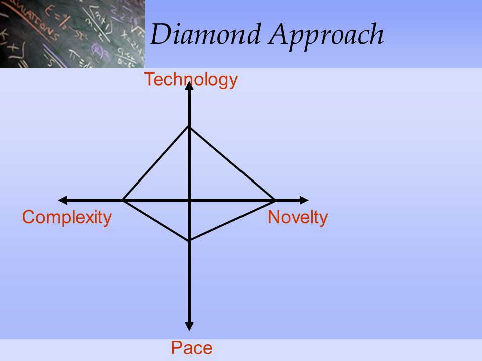 Diamond Approach NoveltyComplexity Technology Pace