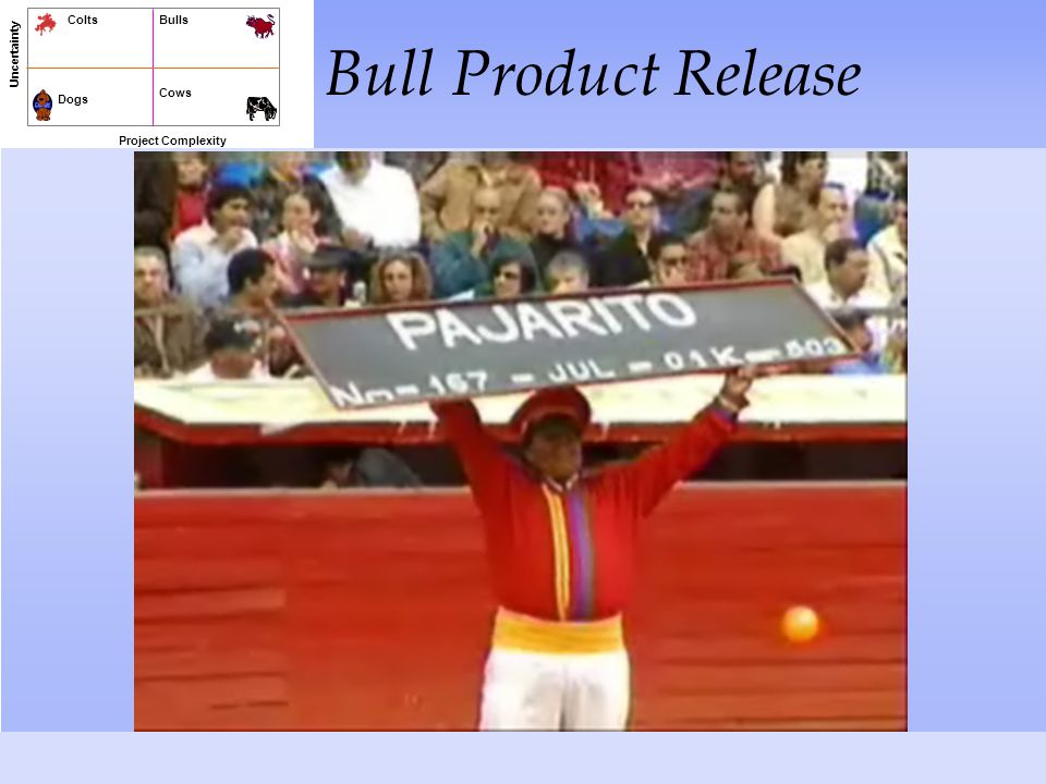 Bull Product Release Project Complexity Uncertainty Dogs Cows BullsColts