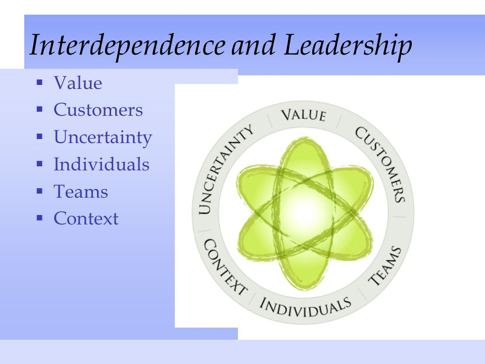 Interdependence and Leadership  Value  Customers  Uncertainty  Individuals  Teams  Context