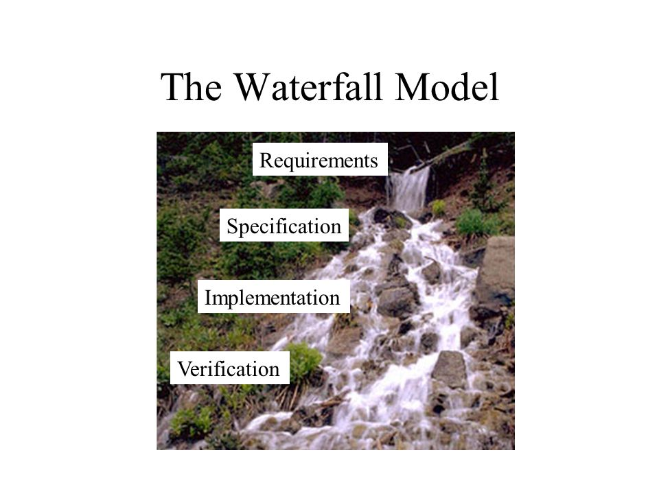 The Waterfall Model Requirements analysis –Specifies what the software is supposed to do Specification – Specification defines the design of the software Implementation Verification – Test Plan defines how you will know that it did it Maintenance