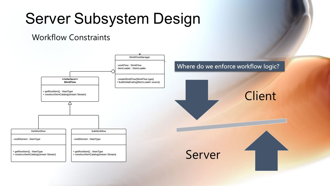 Server Subsystem Design Creating an Order