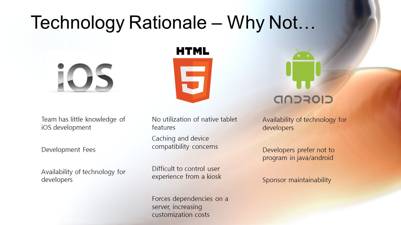Technology Rationale – Why… Familiarity with development languages Full control over User Experience Wegman's development parity Stick to a full Microsoft Stack for compatibility and ease of use Hardware availability