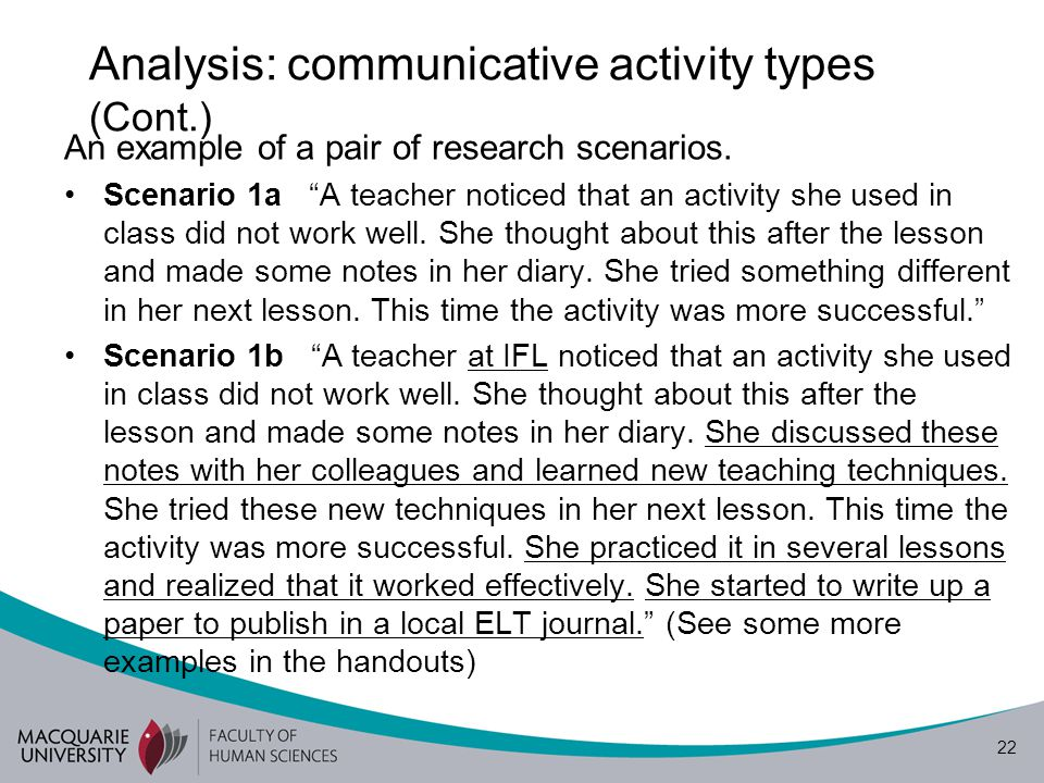 23 Analysis: communicative activity types (Cont.) 2) Participants The participants were all ELT lecturers at different tertiary ELT institutions (universities) in Phnom Penh.