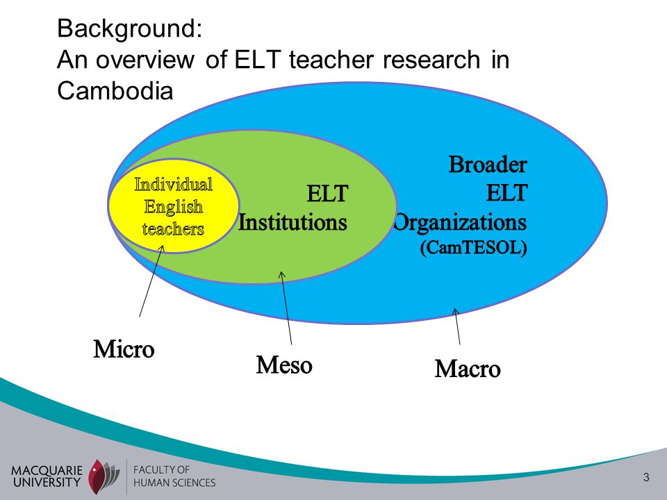 4 Background: Cambodian ELT professionals' participation in research, compared to international presenters (CamTESOL conference series).