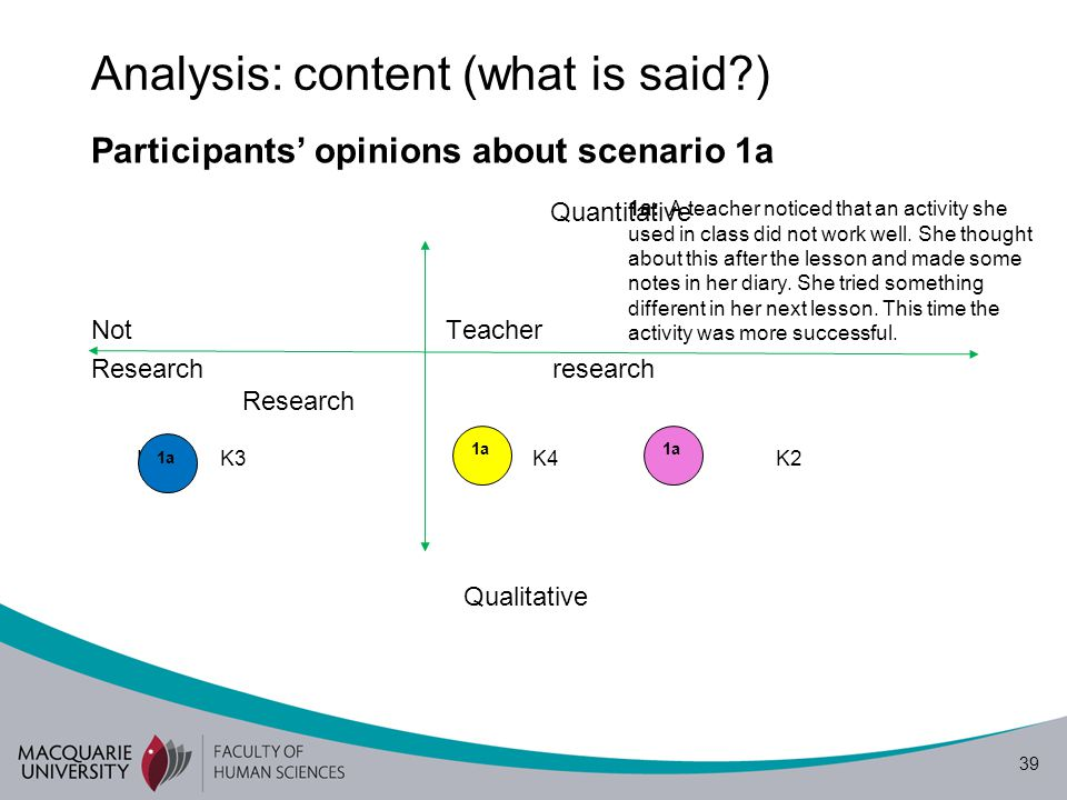 40 Analysis: content (Cont.) Participants' opinions about scenario 1b NotResearch K1 K2 K4 K3 Quantitative Qualitative Scenario 1b: A teacher at IFL noticed that an activity she used in class did not work well.