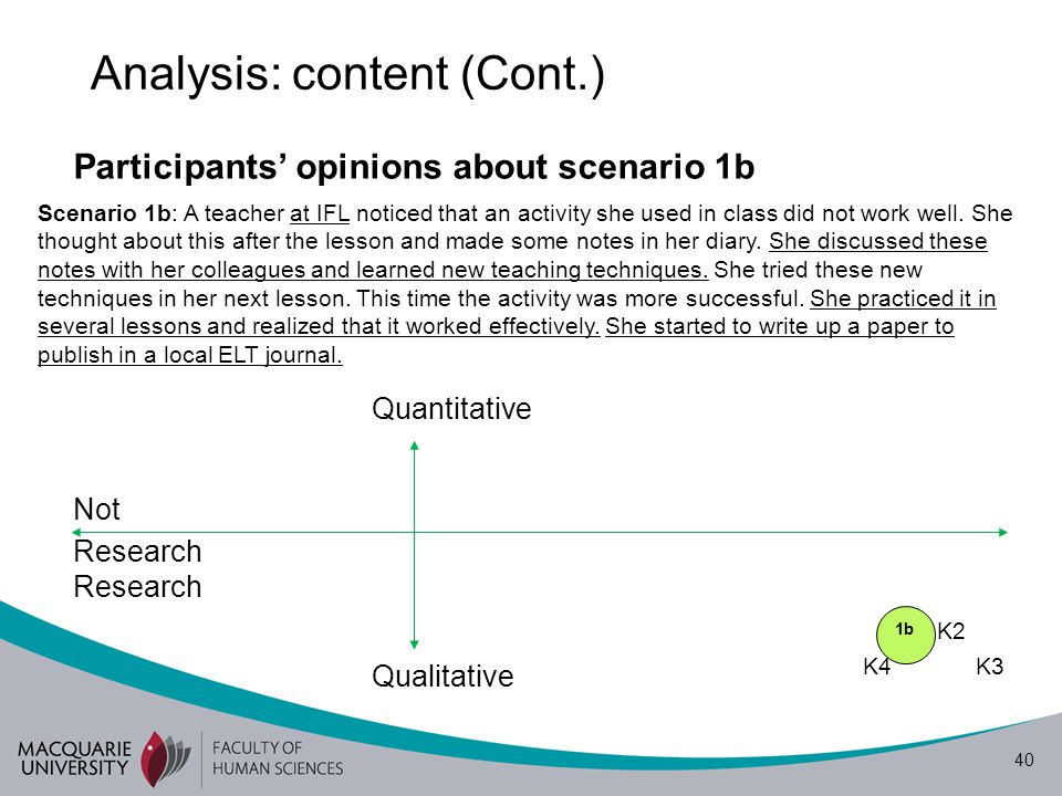 41 Analysis: content (Cont.) Participants' opinions about scenario 8a K3K2 K1 K4 Not Teacher Research research Research Quantitative Qualitative Scenario 8a: Mid-way through a course, a teacher gave a class of 30 students a feedback form.