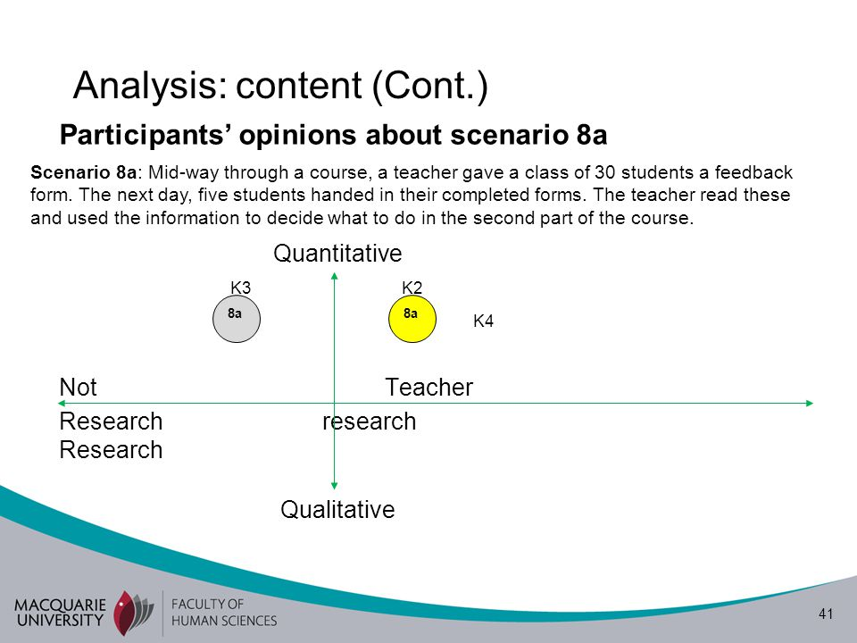 42 Analysis: content (Cont.) Participants' opinions about scenario 8b Not Teacher Research research Research K3 K 1 K2 K4 Quantitative Qualitative Scenario 8b: Mid-way through a course, a teacher at IFL spent half an hour talking with his students in order to elicit some feedback on her teaching.