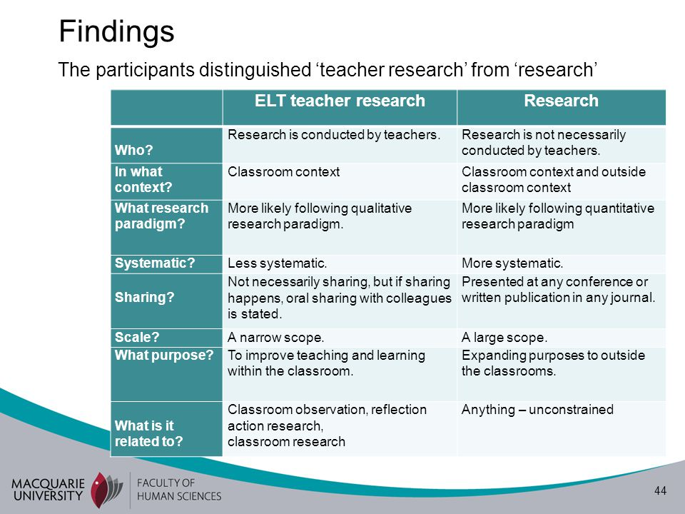 45 Discussion 1)The participants' conceptions of ELT teacher research show that teacher research in the Cambodian ELT context is confined to an informal action (self-reflection, observation) undertaken by teachers for teaching improvement.