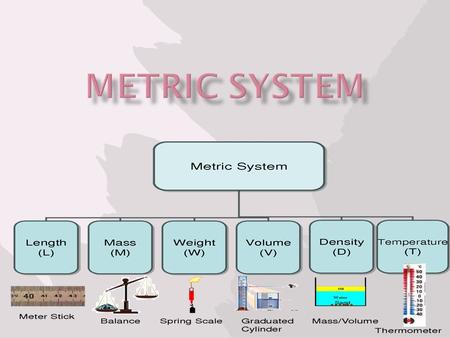  The first standardized system of measurement, based on the decimal called the metric system.  As of 2005, only three countries, the United States,