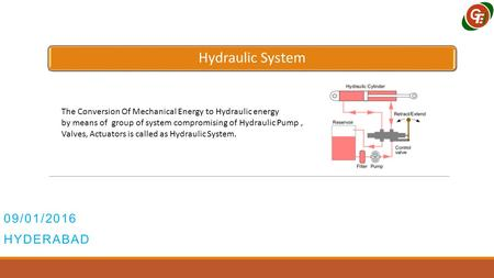 Hydraulic System 09/01/2016 HYDERABAD The Conversion Of Mechanical Energy to Hydraulic energy by means of group of system compromising of Hydraulic Pump,