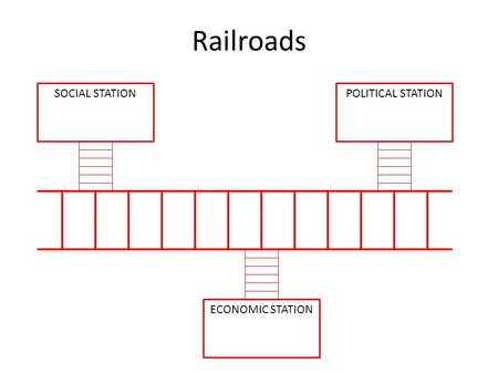 Railroads SOCIAL STATION ECONOMIC STATION POLITICAL STATION.