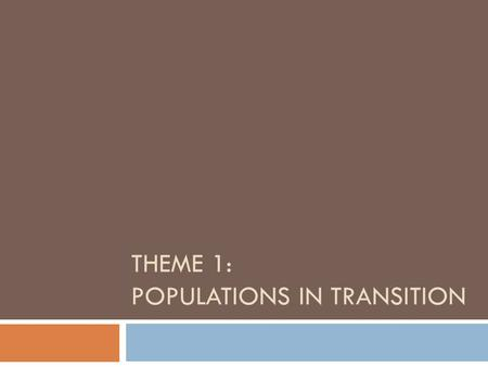 THEME 1: POPULATIONS IN TRANSITION. World Population Growth  Currently 7.2 billion people in the world  www.census.gov/popclock www.census.gov/popclock.