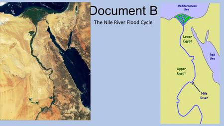 The Nile River Flood Cycle