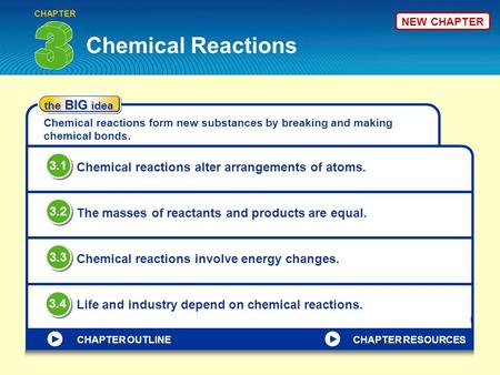 NEW CHAPTER Chemical Reactions CHAPTER the BIG idea Chemical reactions form new substances by breaking and making chemical bonds. Chemical reactions alter.