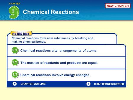 Chemical Reactions CHAPTER the BIG idea CHAPTER OUTLINE Chemical reactions form new substances by breaking and making chemical bonds. Chemical reactions.