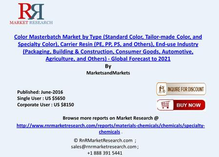 Color Masterbatch Market is Driven by Rising Demand from Packaging Segment