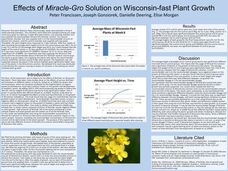 Effects of Miracle-Gro Solution on Wisconsin-fast Plant Growth Peter Francissen, Joseph Gonsiorek, Danielle Deering, Elise Morgan Introduction The focus.