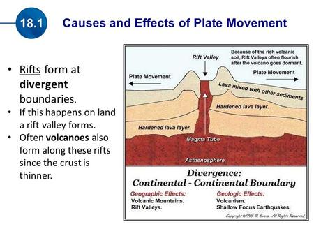 Causes and Effects of Plate Movement