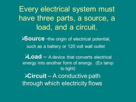 Every electrical system must have three parts, a source, a load, and a circuit.  Source - the origin of electrical potential, such as a battery or 120.