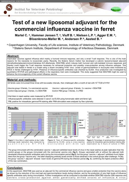 Test of a new liposomal adjuvant for the commercial influenza vaccine in ferret Martel C. a, Hammer Jensen T. a, Viuff B. a, Nielsen L.P. b, Agger E.M.