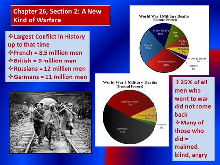 Chapter 26, Section 2: A New Kind of Warfare  Largest Conflict in History up to that time  French = 8.5 million men  British = 9 million men  Russians.