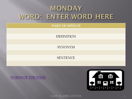 PART OF SPEECH DEFINITION SYNONYM SENTENCE NAME TEACHER AND DATE1 WORDS OF THE WEEK.