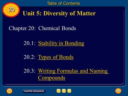 Chapter 20: Chemical Bonds Unit 5: Diversity of Matter Table of Contents 20 20.3: Writing Formulas and Naming CompoundsWriting Formulas and NamingCompounds.