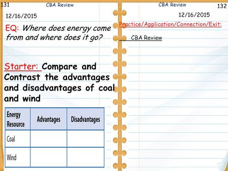 132 CBA Review 131 12/16/2015 Starter: Compare and Contrast the advantages and disadvantages of coal and wind 12/16/2015 Practice/Application/Connection/Exit: