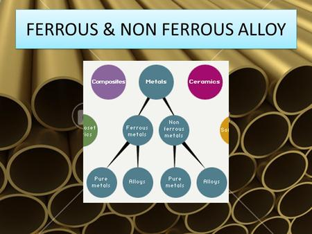 FERROUS & NON FERROUS ALLOY. FERROUS ALLOY INTRODUCTION What is a 'ferrous metal' or 'ferrous alloy'? It is simply a metal or alloy that contains Iron.