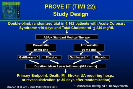 Double-blind, randomized trial in 4,162 patients with Acute Coronary Syndrome <10 days and Total Cholesterol < 240 mg/dL ASA + Standard Medical Therapy.