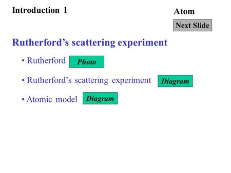 Atom Rutherford Next Slide Rutherford's scattering experiment Photo Atomic model Diagram Rutherford's scattering experiment Introduction 1.