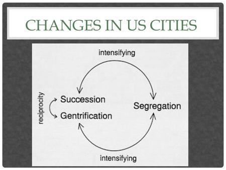 CHANGES IN US CITIES. 1. URBAN DETERIORATION a. American cities lost their economic base and stability during the 20 th century due to suburbanization,