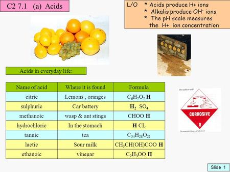 C2 7.1 (a) Acids L/O * Acids produce H+ ions * Alkalis produce OH - ions * The pH scale measures the H+ ion concentration Acids in everyday life: Name.