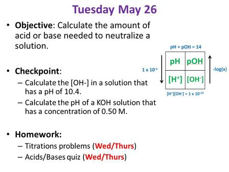 Tuesday May 26 Objective: Calculate the amount of acid or base needed to neutralize a solution. Checkpoint: – Calculate the [OH-] in a solution that has.