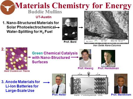 Materials Chemistry for Energy Buddie Mullins 3. Anode Materials for Li-Ion Batteries for Large-Scale Use 1. Nano-Structured Materials for Solar Photoelectrochemical.
