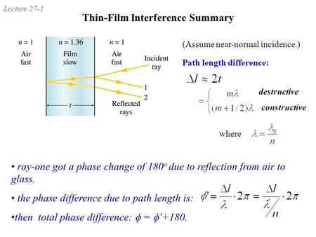 Thin-Film Interference Summary