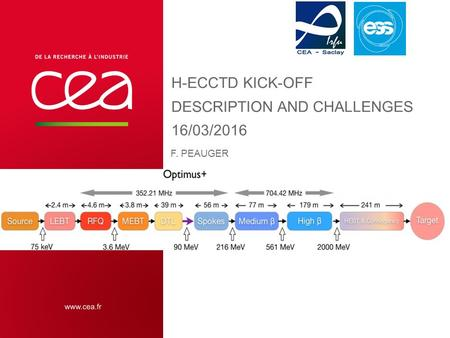 H-ECCTD KICK-OFF DESCRIPTION AND CHALLENGES 16/03/2016 F. PEAUGER.