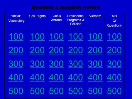 "Quarterly 2 Jeopardy Review ""Initial"" Vocabulary Civil Rights Crisis Abroad Presidential Programs & Policies VietnamMix Of Questions 100 200 300 400 500."