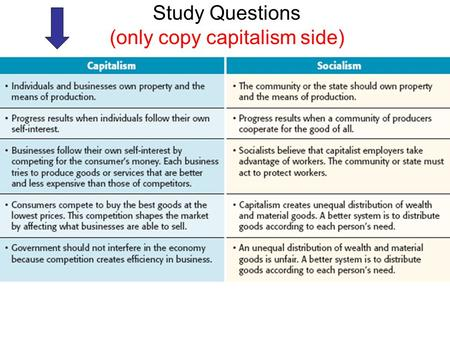 Study Questions (only copy capitalism side). Review English 1 st to Industrialize. (why?) Industrialization Spreads (Where does it spread?) Mechanization.