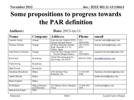 Doc.: IEEE 802.11-13/1366r3 Submission November 2013 Laurent Cariou (Orange)Slide 1 Some propositions to progress towards the PAR definition Date: 2013-xx-11Authors: