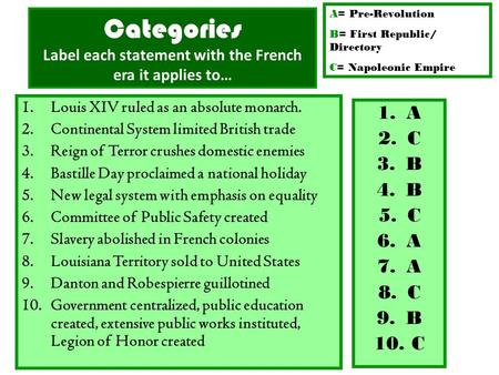 Categories Label each statement with the French era it applies to… 1.Louis XIV ruled as an absolute monarch. 2.Continental System limited British trade.