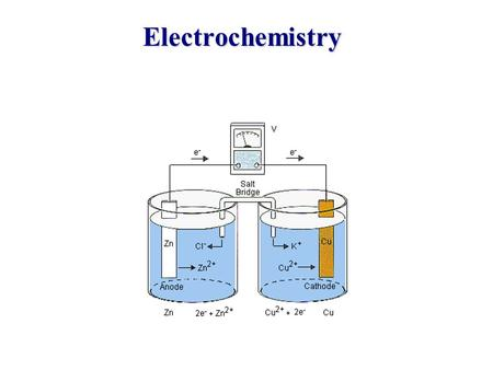 Electrochemistry. I. Electrochemistry: the branch of <strong>chemistry</strong> dealing with electricity <strong>and</strong> redox reactions a) Definition: the branch of <strong>chemistry</strong> dealing.