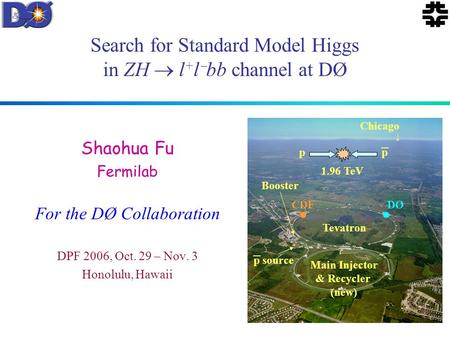 Search for Standard Model Higgs in ZH  l + l  bb channel at DØ Shaohua Fu Fermilab For the DØ Collaboration DPF 2006, Oct. 29 – Nov. 3 Honolulu, Hawaii.