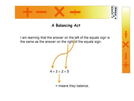 A Balancing Act I am learning that the answer on the left of the equals sign is the same as the answer on the right of the equals sign. = means they balance.