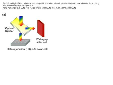 Fig. 5 from High-efficiency heterojunction crystalline Si solar cell and optical splitting structure fabricated by applying thin-film Si technology (Image.